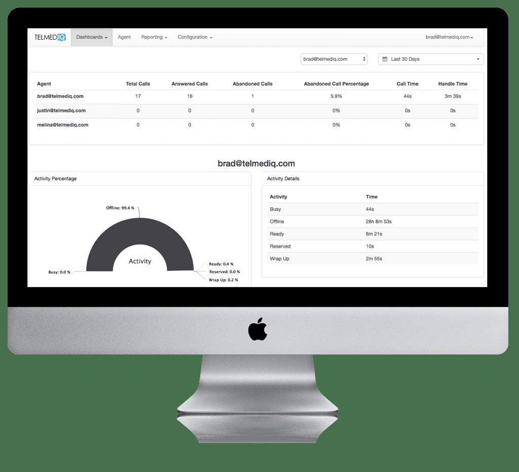 Call Center Resource Analytics